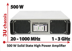 500 W: Radiated Immunity Testing Amplifier